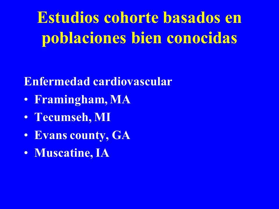 Estudios cohorte basados en poblaciones bien conocidas Enfermedad cardiovascular Framingham, MA Tecumseh, MI Evans county, GA Muscatine, IA