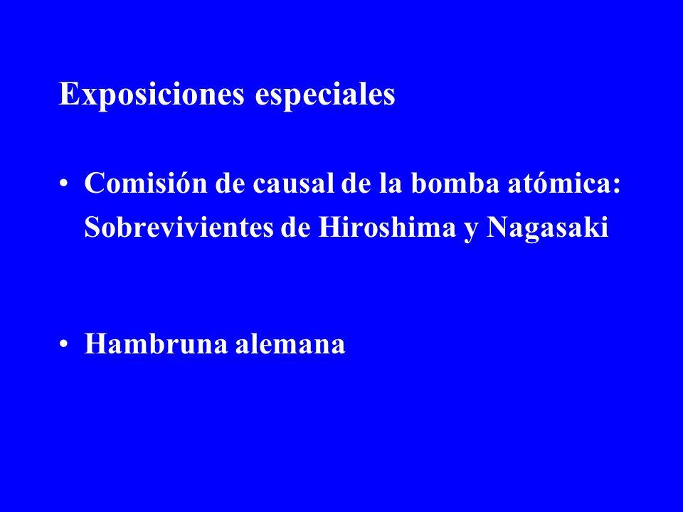 Exposiciones especiales Comisión de causal de la bomba atómica: Sobrevivientes de Hiroshima y Nagasaki Hambruna alemana