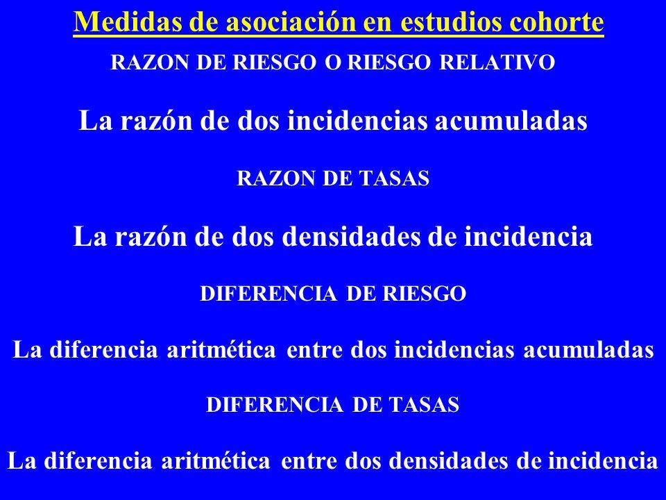 Medidas de asociación en estudios cohorte RAZON DE RIESGO O RIESGO RELATIVO La razón de dos incidencias acumuladas RAZON DE TASAS La razón de dos densidades de incidencia DIFERENCIA DE RIESGO La diferencia aritmética entre dos incidencias acumuladas DIFERENCIA DE TASAS La diferencia aritmética entre dos densidades de incidencia