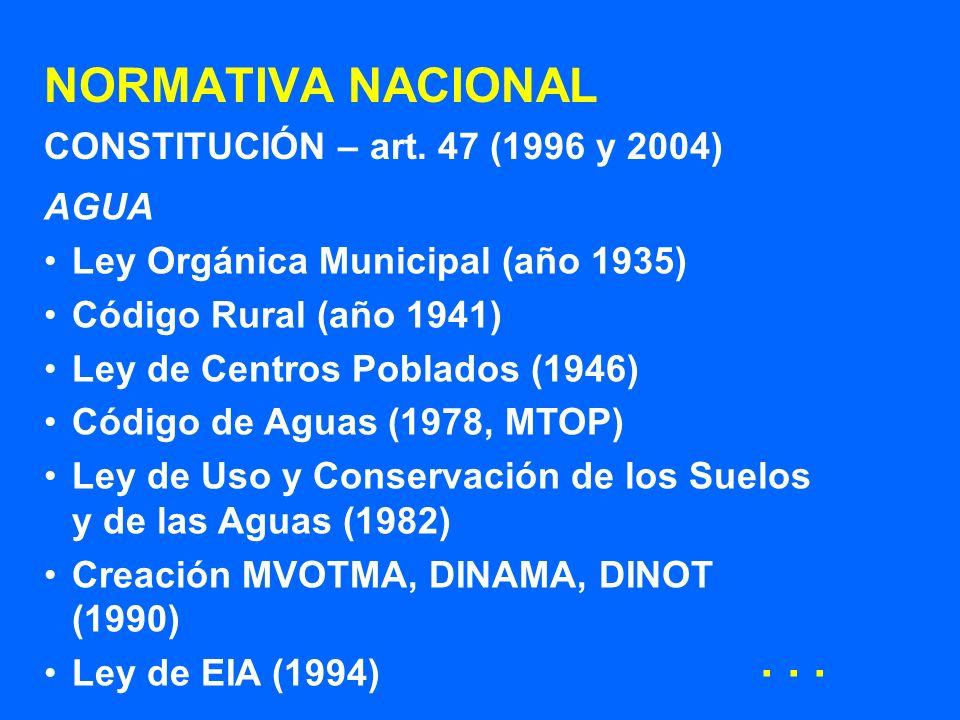 NORMATIVA NACIONAL CONSTITUCIÓN – art. 47 (1996 y 2004) AGUA Ley Orgánica Municipal (año 1935) Código Rural (año 1941) Ley de Centros Poblados (1946)