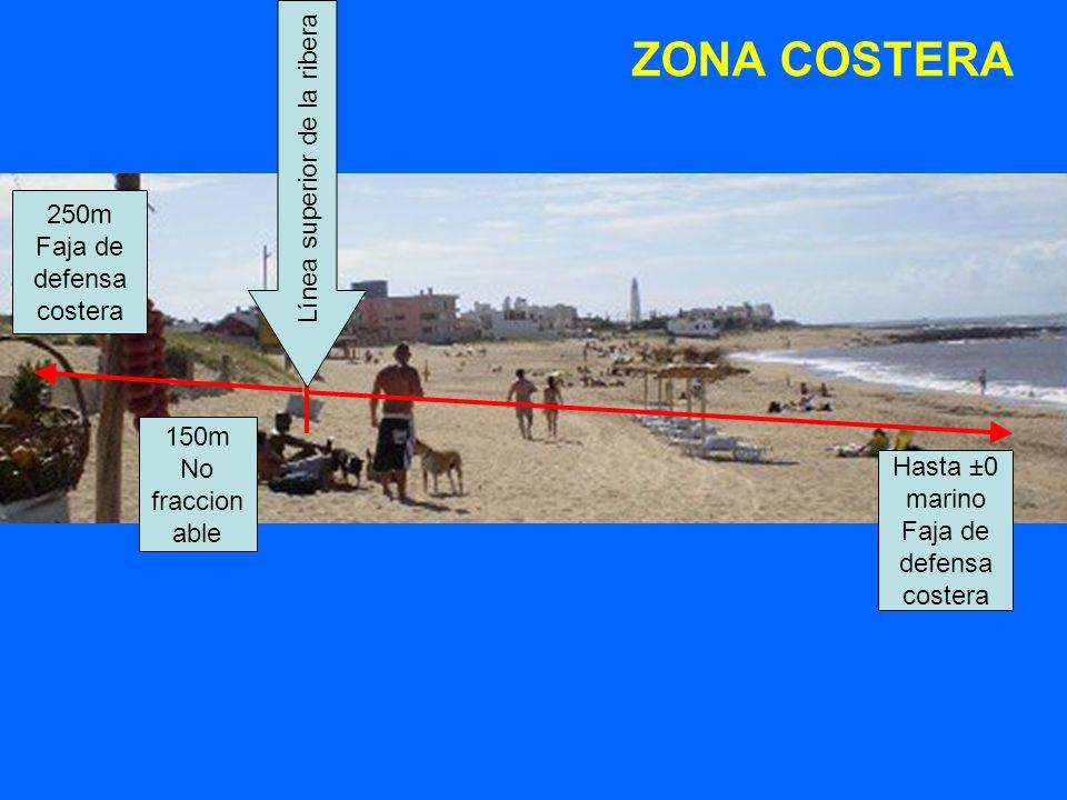 150m No fraccion able 250m Faja de defensa costera Línea superior de la ribera Hasta ±0 marino Faja de defensa costera ZONA COSTERA