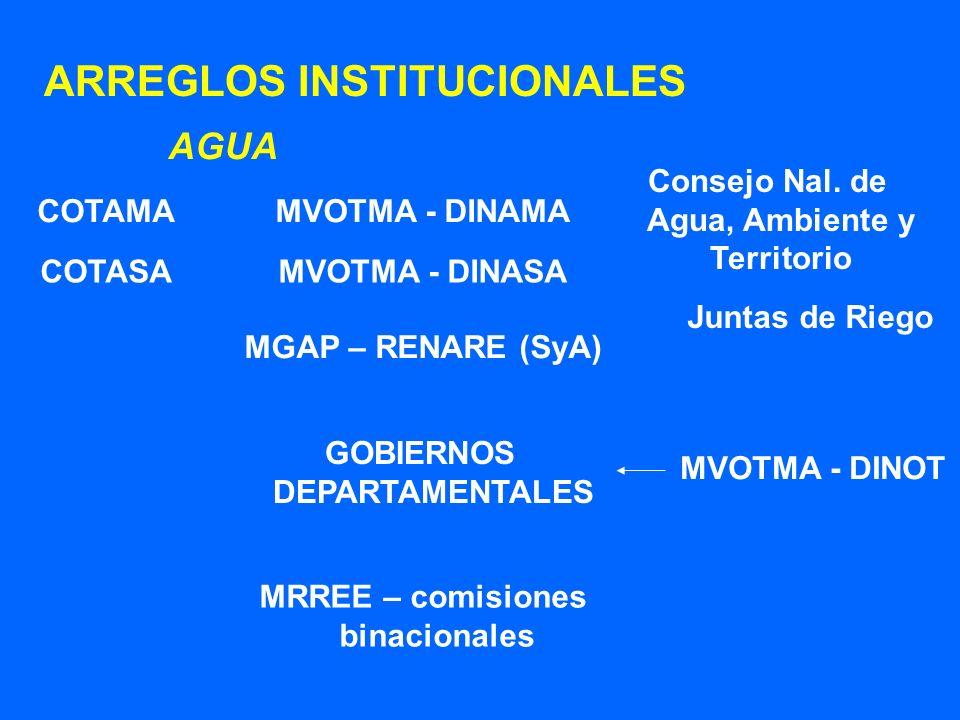 ARREGLOS INSTITUCIONALES AGUA MVOTMA - DINASA MVOTMA - DINAMA MGAP – RENARE (SyA) GOBIERNOS DEPARTAMENTALES Juntas de Riego COTASA COTAMA MVOTMA - DIN