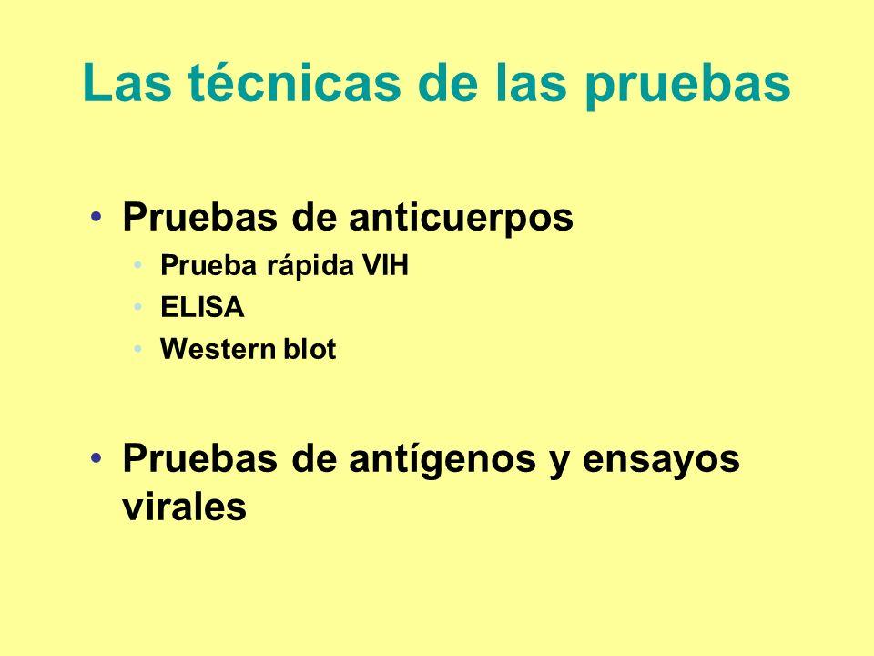 Las técnicas de las pruebas Pruebas de anticuerpos Prueba rápida VIH ELISA Western blot Pruebas de antígenos y ensayos virales