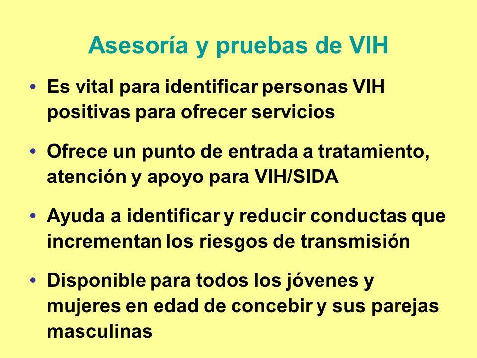 Asesoría y pruebas de VIH (AP) Asesoría VIH Discusiones confidenciales entre un individuo y el proveedor de atención para examinar los riesgos de transmisión y explorar las pruebas de VIH Pruebas de VIH El proceso que determina si una persona está infectada con VIH o no AP VIH Está integrado en lugares ANC y es el punto de entrada para el ciclo de atención para VIH.