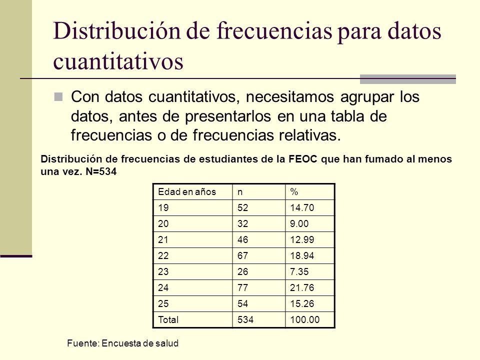 Distribución de frecuencias para datos cuantitativos Con datos cuantitativos, necesitamos agrupar los datos, antes de presentarlos en una tabla de fre