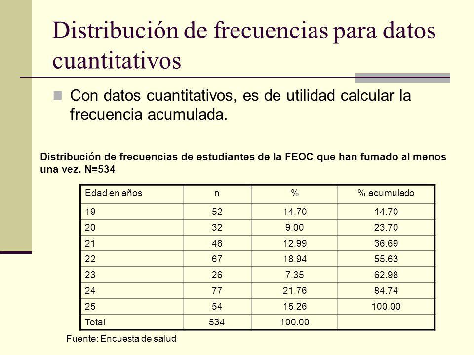 Distribución de frecuencias para datos cuantitativos Con datos cuantitativos, es de utilidad calcular la frecuencia acumulada. Distribución de frecuen