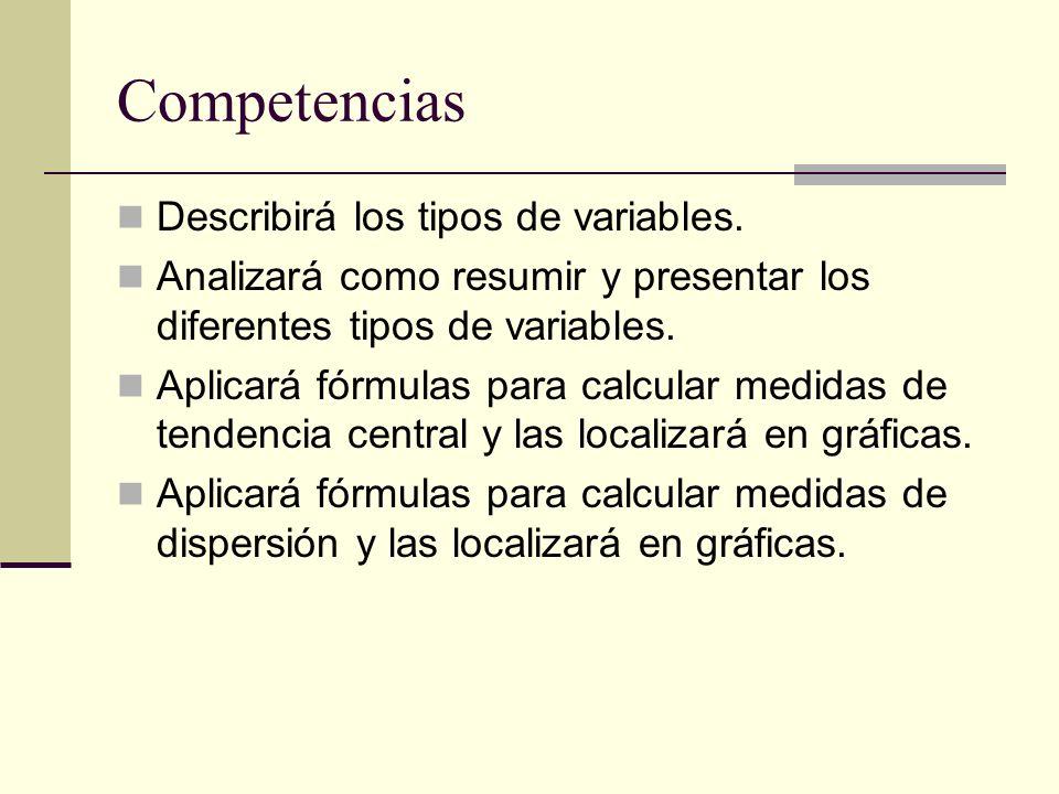 Competencias Describirá los tipos de variables. Analizará como resumir y presentar los diferentes tipos de variables. Aplicará fórmulas para calcular