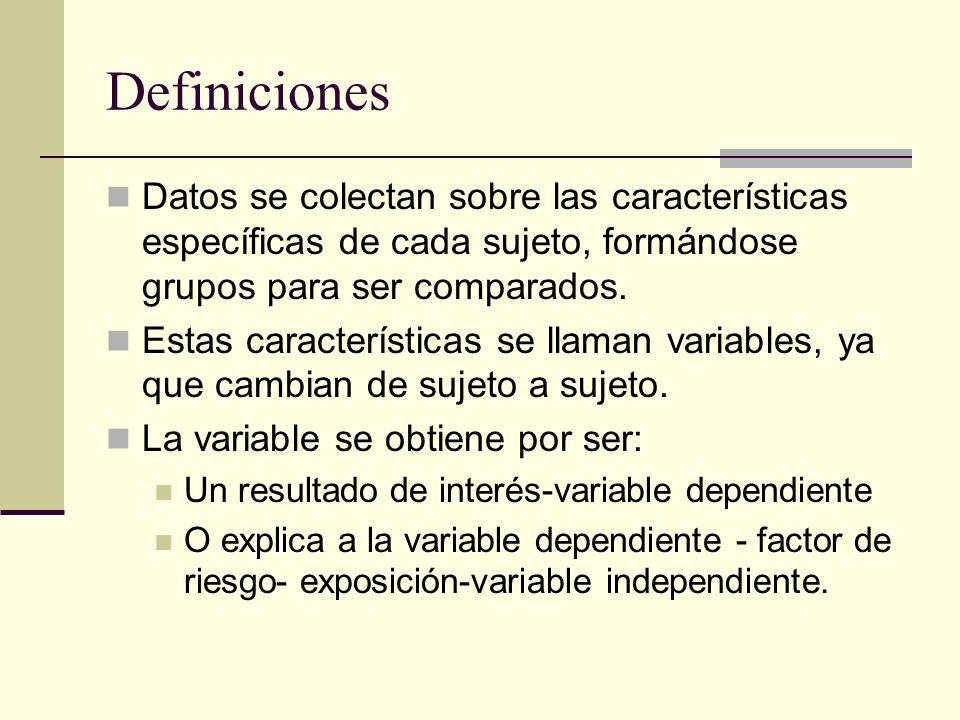 Definiciones Datos se colectan sobre las características específicas de cada sujeto, formándose grupos para ser comparados. Estas características se l