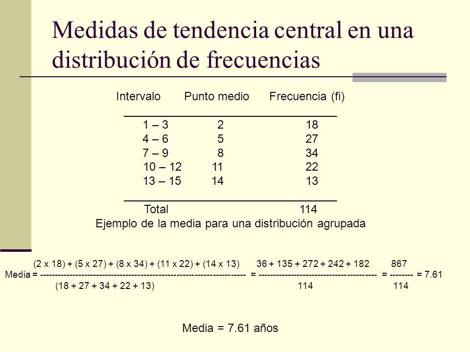 Medidas de tendencia central en una distribución de frecuencias Intervalo Punto medio Frecuencia (fi) _________________________________ 1 – 3 2 18 4 –
