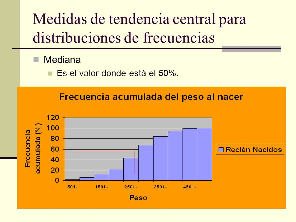 Medidas de tendencia central para distribuciones de frecuencias Mediana Es el valor donde está el 50%.