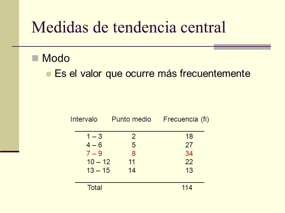 Medidas de tendencia central Modo Es el valor que ocurre más frecuentemente Intervalo Punto medio Frecuencia (fi) _________________________________ 1