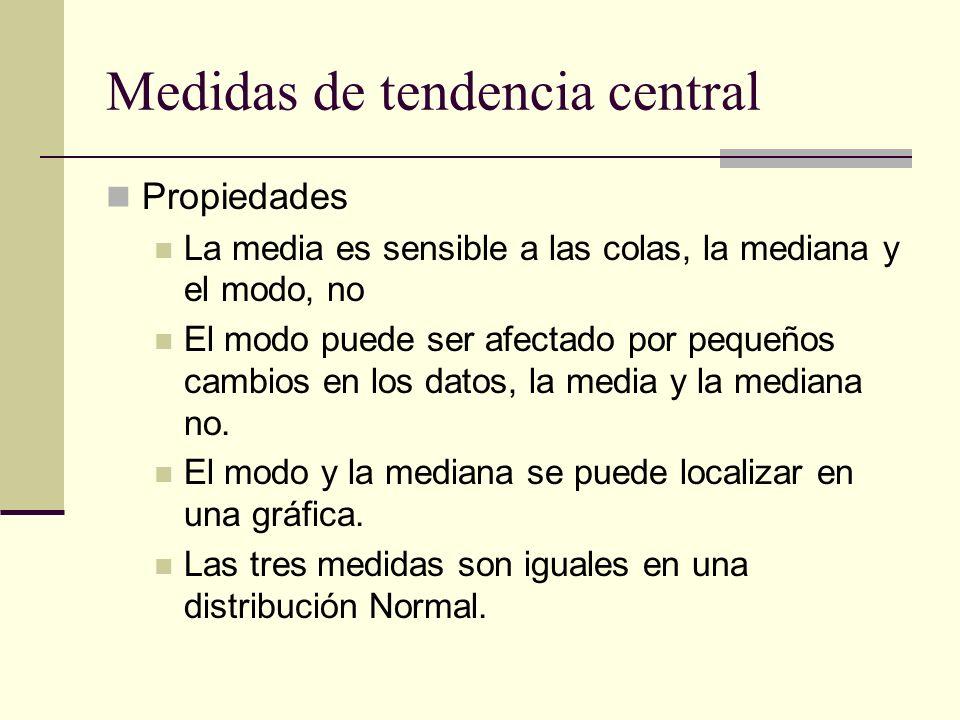 Medidas de tendencia central Propiedades La media es sensible a las colas, la mediana y el modo, no El modo puede ser afectado por pequeños cambios en