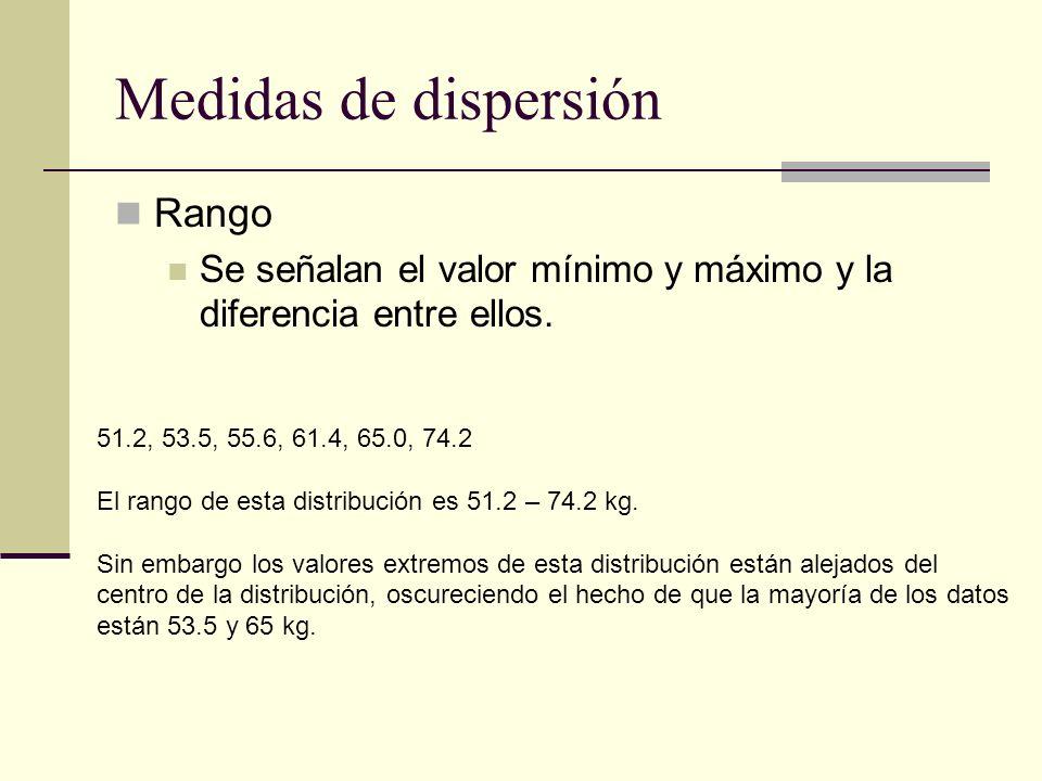 Medidas de dispersión Rango Se señalan el valor mínimo y máximo y la diferencia entre ellos. 51.2, 53.5, 55.6, 61.4, 65.0, 74.2 El rango de esta distr