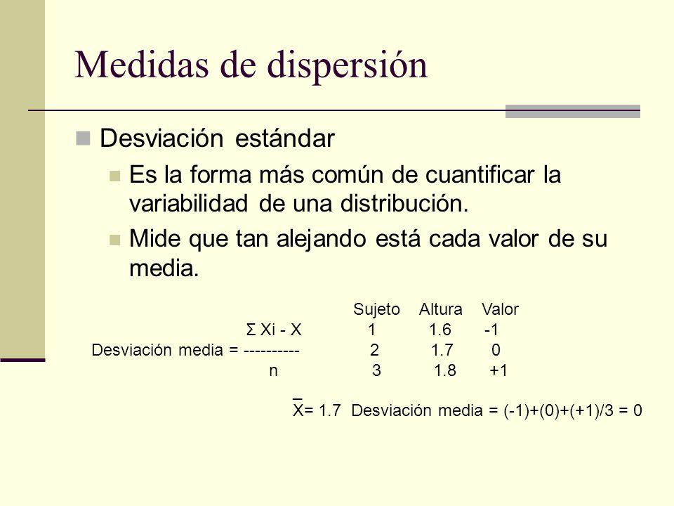 Medidas de dispersión Desviación estándar Es la forma más común de cuantificar la variabilidad de una distribución. Mide que tan alejando está cada va