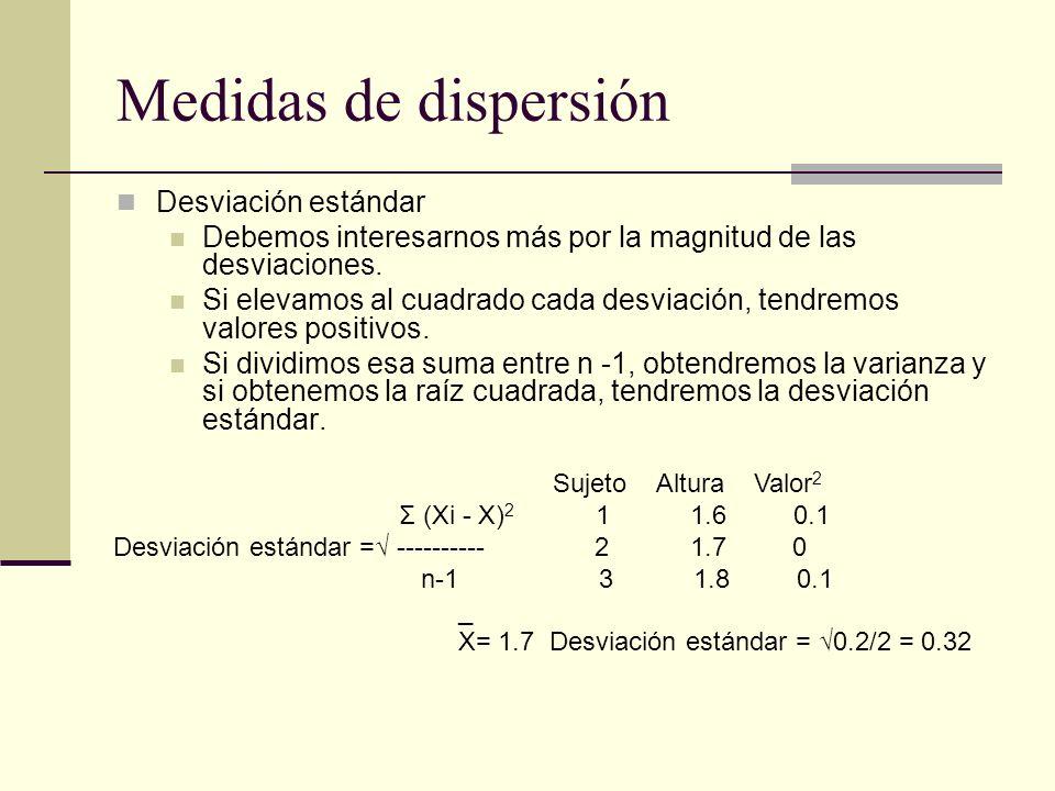 Medidas de dispersión Desviación estándar Debemos interesarnos más por la magnitud de las desviaciones. Si elevamos al cuadrado cada desviación, tendr