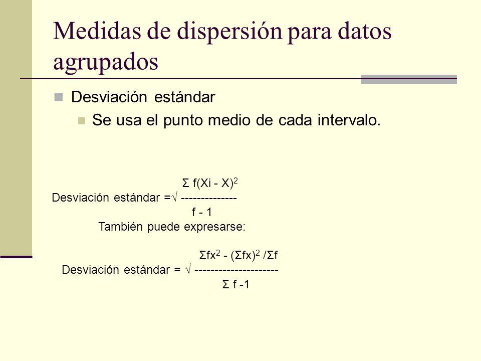 Medidas de dispersión para datos agrupados Desviación estándar Se usa el punto medio de cada intervalo. Σ f(Xi - X) 2 Desviación estándar = ----------