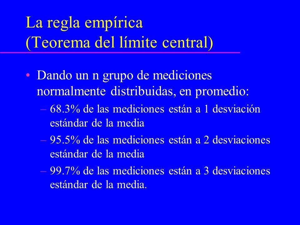 Medidas de frecuencia de enfermedad Razón - relación entre dos cantidades Proporción - una razón - el numerador está incluído en el denominador Tasa - medida más común –Tasa verdadera - un cambio por unidad de tiempo Algunas tasas usadas en epidemiología no son verdaderas tasas, sino proporciones.