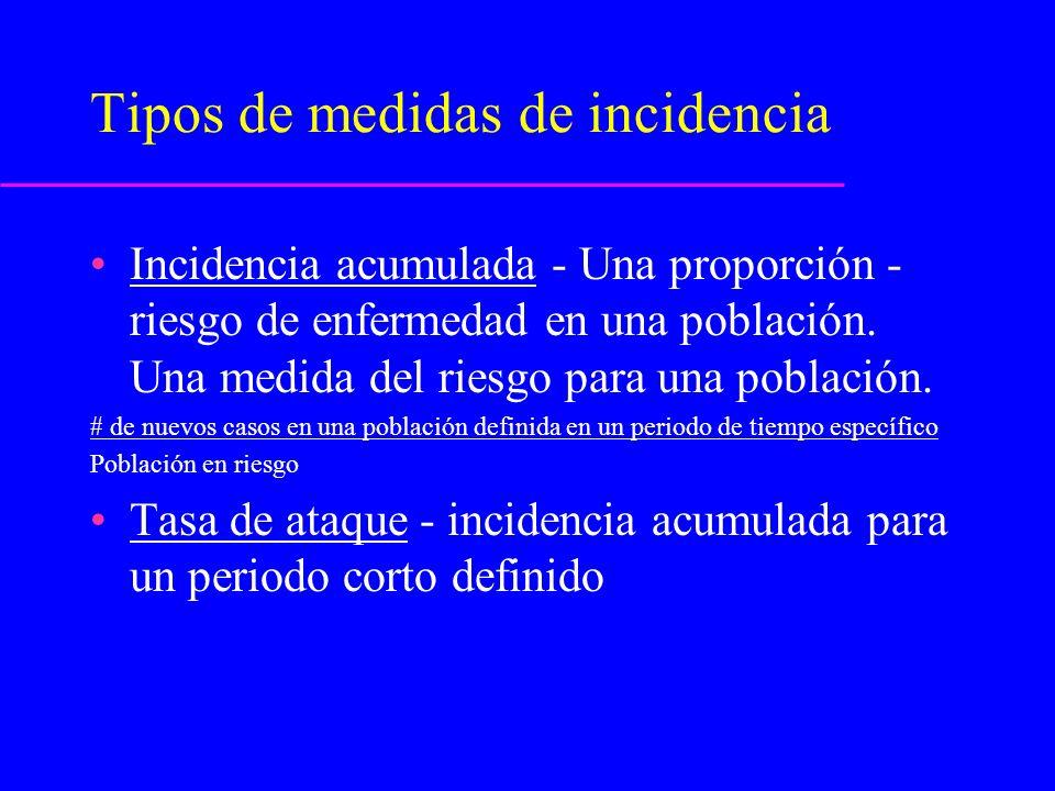 Tipos de medidas de incidencia Tasa de densidad de inidencia - una verdadera tasa - no indica el riesgo para un individuo en una población.