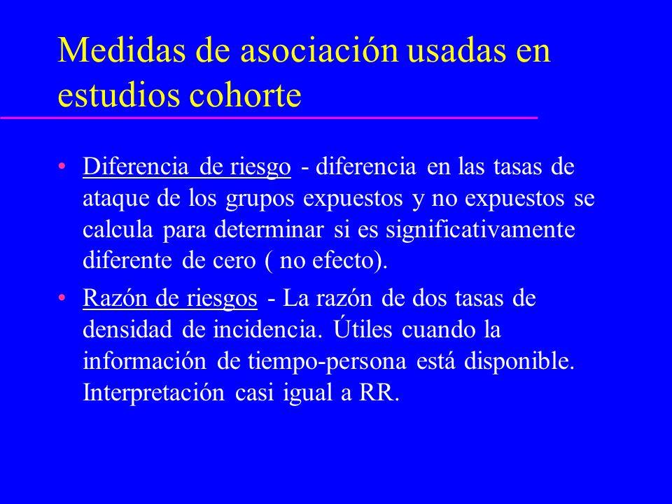 Medidas de asociación usadas en estudios de casos-controles Razón de momios -(RM u OR) cuando las tasas de enfermedad no están disponibles.