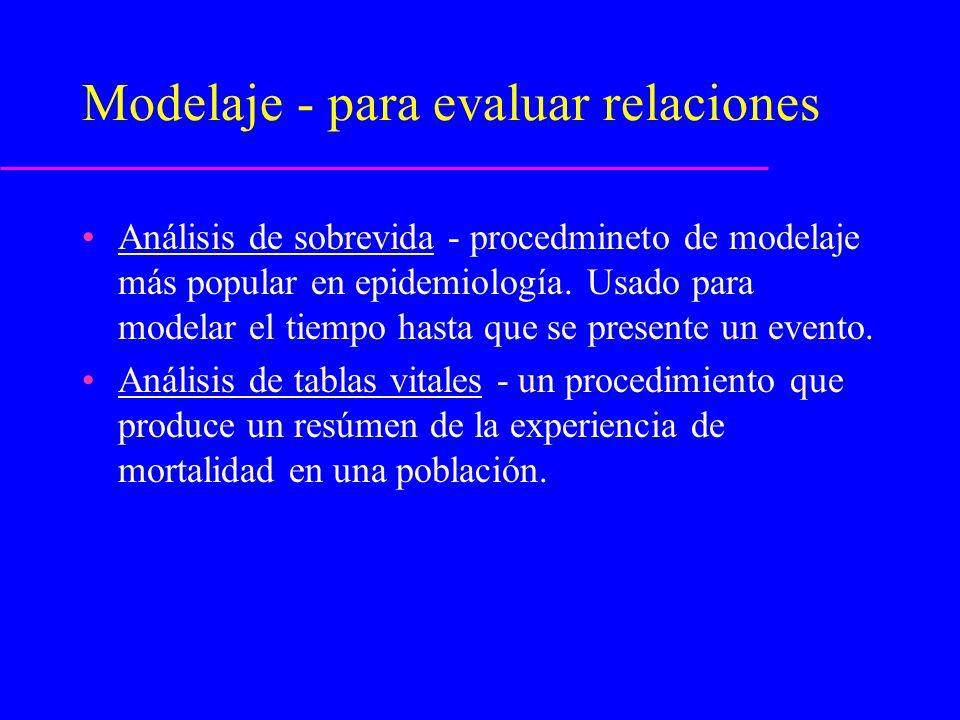 Confusión Confusión - cuando la relación entre una enfermedad y la exposición es distorsionada por la relación de alguna tercera variable con la enfermedad y la exposición de interés.