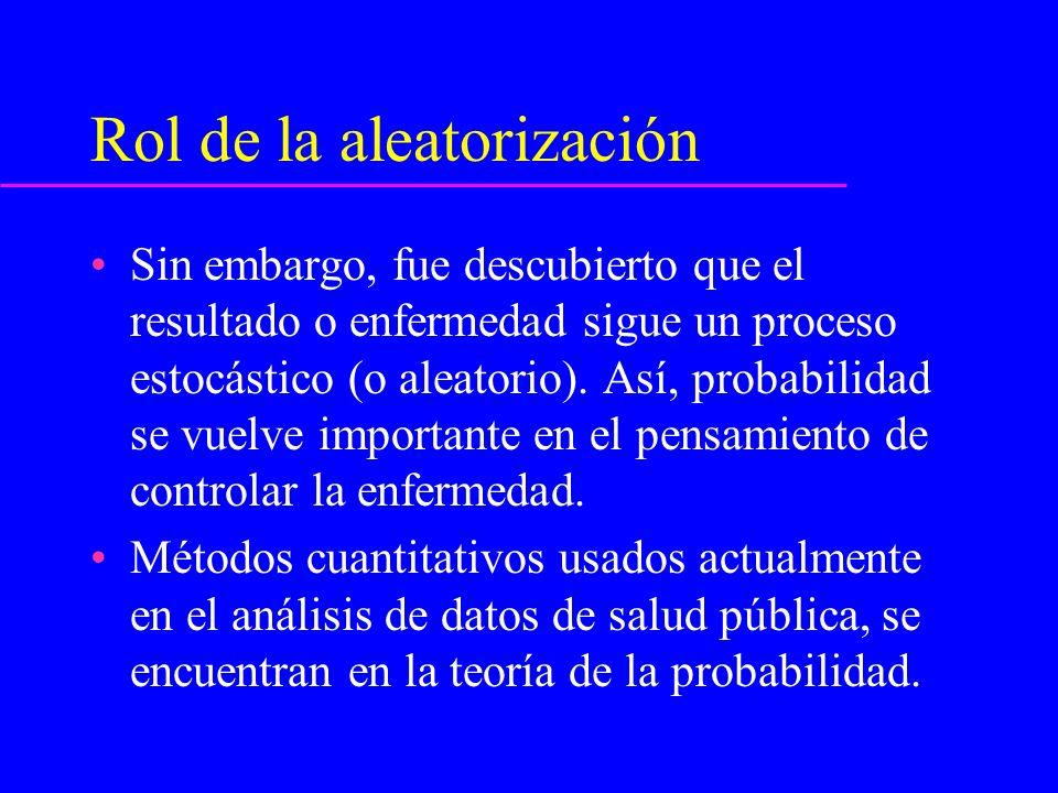 Rol de la aleatorización La probabilidad provee los fundamentos para la inferencia estadística.
