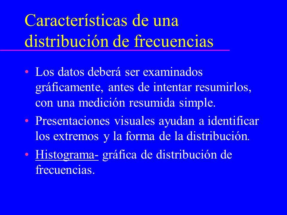 Características de una distribución de frecuencias Propiedades de la distribución de frecuencias –Tendencia central –Variabilidad (dispersión) Forma de la distribución (simétrica o desviada), determina la medida de tendencia central o de dispersión, adecuadas