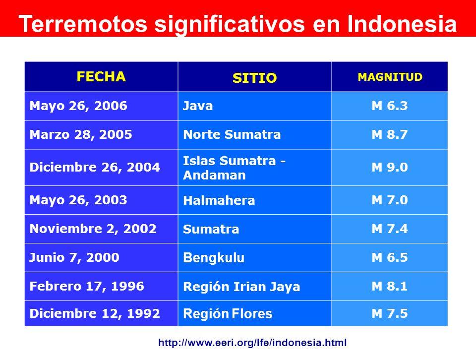 MAGNITUD SITIO FECHA M 6.3JavaMayo 26, 2006 M 8.7Norte SumatraMarzo 28, 2005 M 9.0 Islas Sumatra - Andaman Diciembre 26, 2004 M 7.0HalmaheraMayo 26, 2