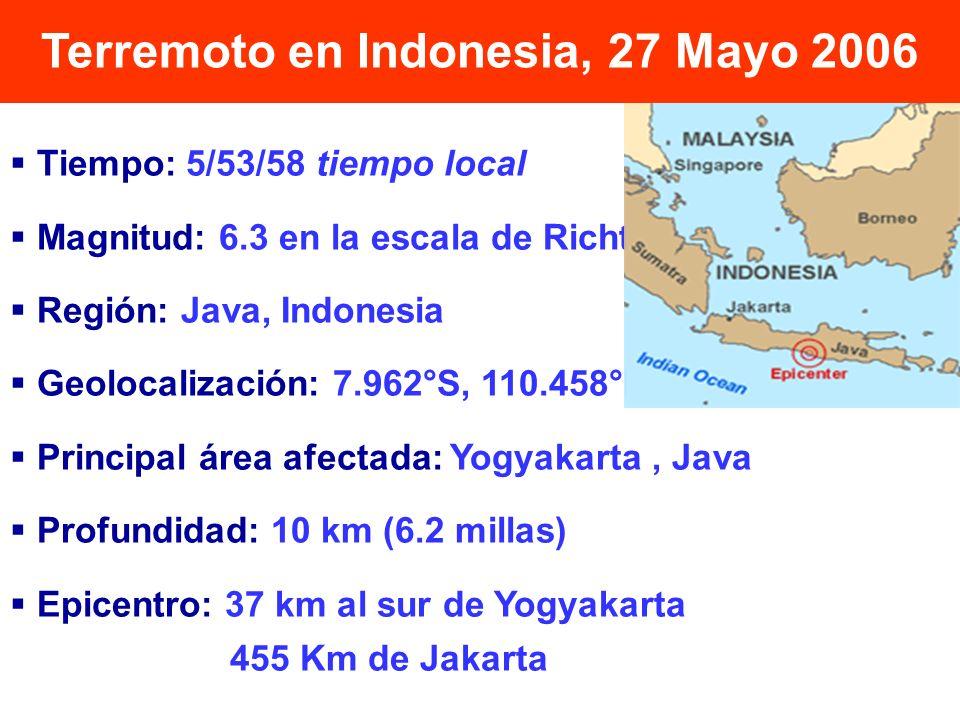 Tiempo: 5/53/58 tiempo local Magnitud: 6.3 en la escala de Richter Región: Java, Indonesia Geolocalización: 7.962°S, 110.458°E Principal área afectada