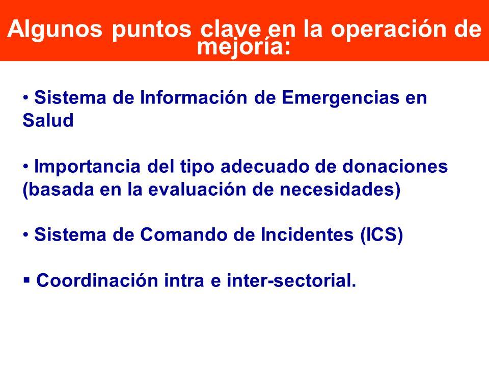 Sistema de Información de Emergencias en Salud Importancia del tipo adecuado de donaciones (basada en la evaluación de necesidades) Sistema de Comando