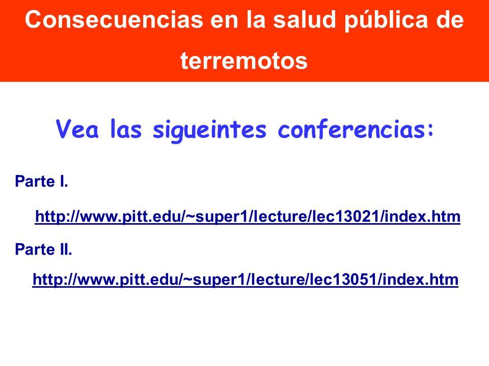 Vea las sigueintes conferencias: Parte I. http://www.pitt.edu/~super1/lecture/lec13021/index.htm Parte II. http://www.pitt.edu/~super1/lecture/lec1305