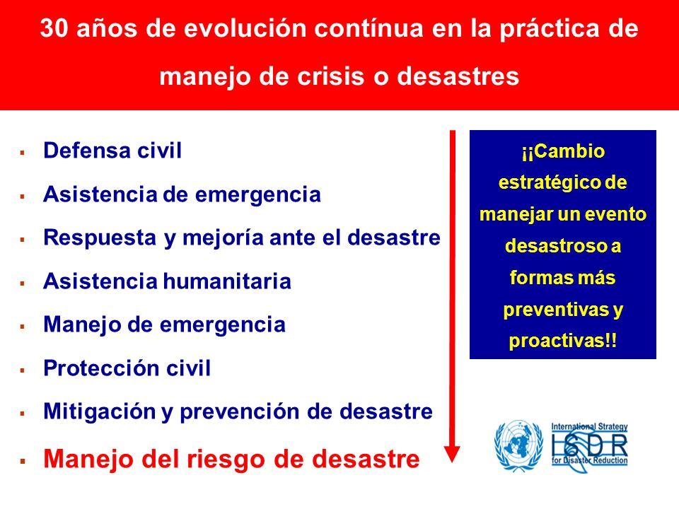 30 años de evolución contínua en la práctica de manejo de crisis o desastres Defensa civil Asistencia de emergencia Respuesta y mejoría ante el desast
