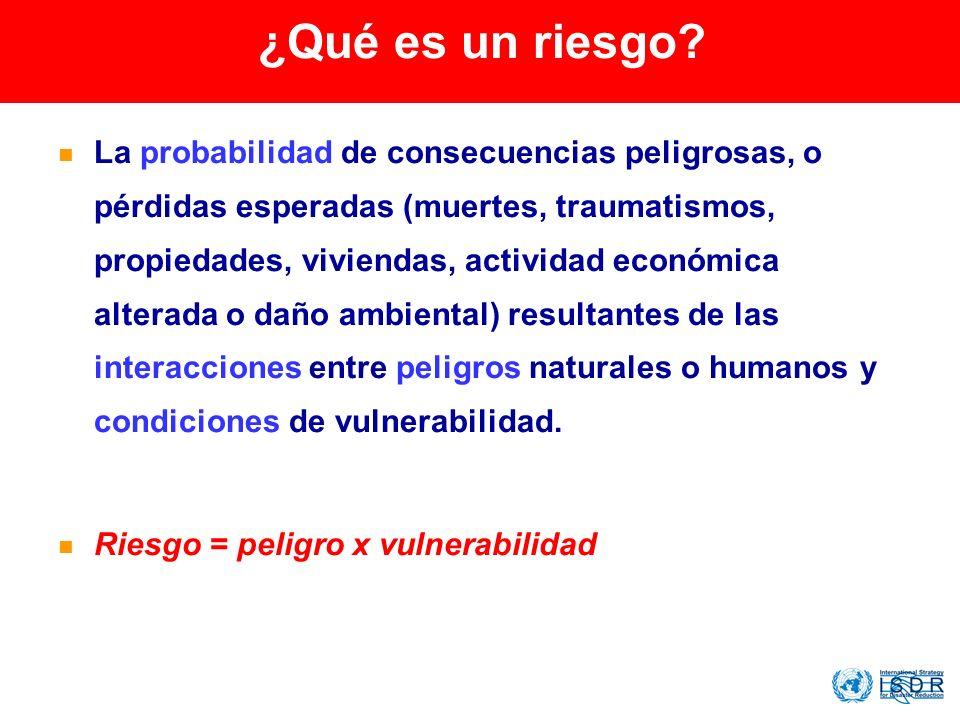 ¿Qué es un riesgo? La probabilidad de consecuencias peligrosas, o pérdidas esperadas (muertes, traumatismos, propiedades, viviendas, actividad económi