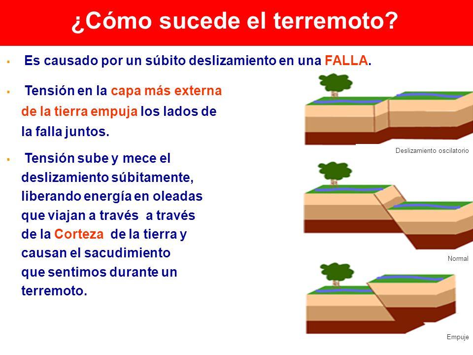 ¿Cómo sucede el terremoto? Es causado por un súbito deslizamiento en una FALLA. Tensión en la capa más externa de la tierra empuja los lados de la fal