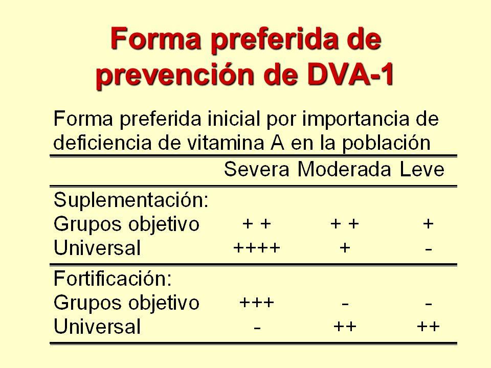 Forma preferida de prevención de DVA-1