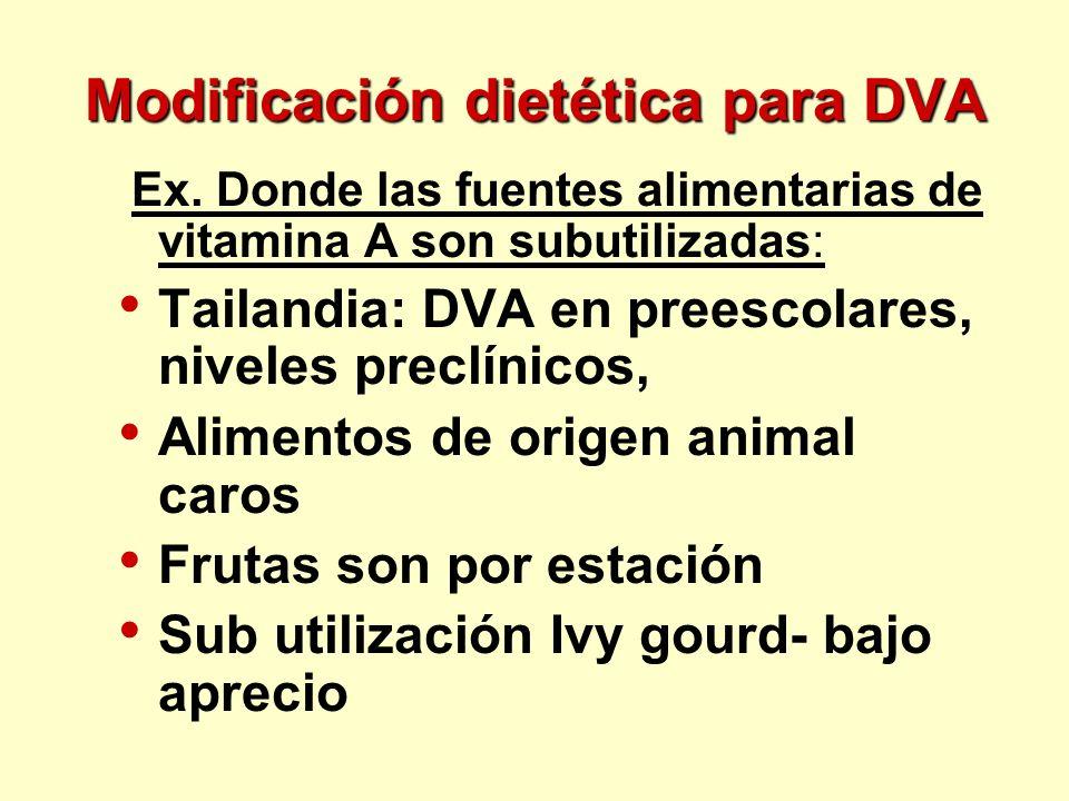 Modificación dietética para DVA Ex. Donde las fuentes alimentarias de vitamina A son subutilizadas: Tailandia: DVA en preescolares, niveles preclínico