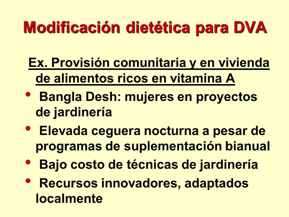 Modificación dietética para DVA Ex. Provisión comunitaria y en vivienda de alimentos ricos en vitamina A Bangla Desh: mujeres en proyectos de jardiner