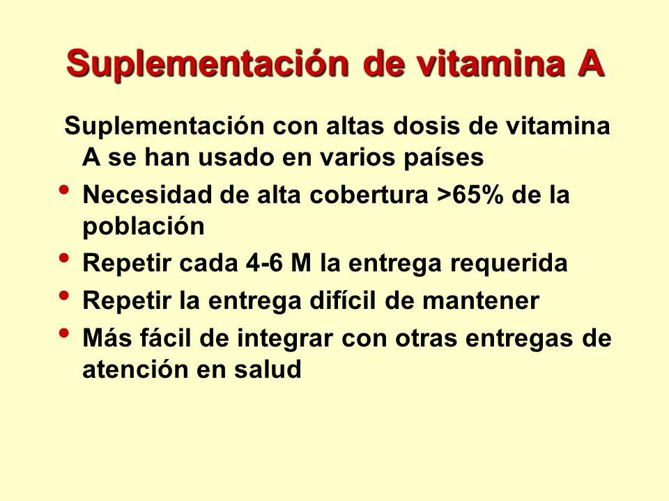 Suplementación de vitamina A Suplementación con altas dosis de vitamina A se han usado en varios países Necesidad de alta cobertura >65% de la poblaci
