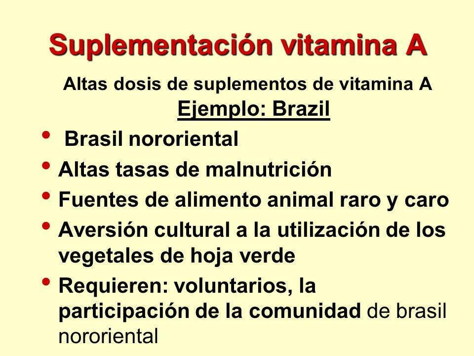 Suplementación vitamina A Altas dosis de suplementos de vitamina A Ejemplo: Brazil Brasil nororiental Altas tasas de malnutrición Fuentes de alimento
