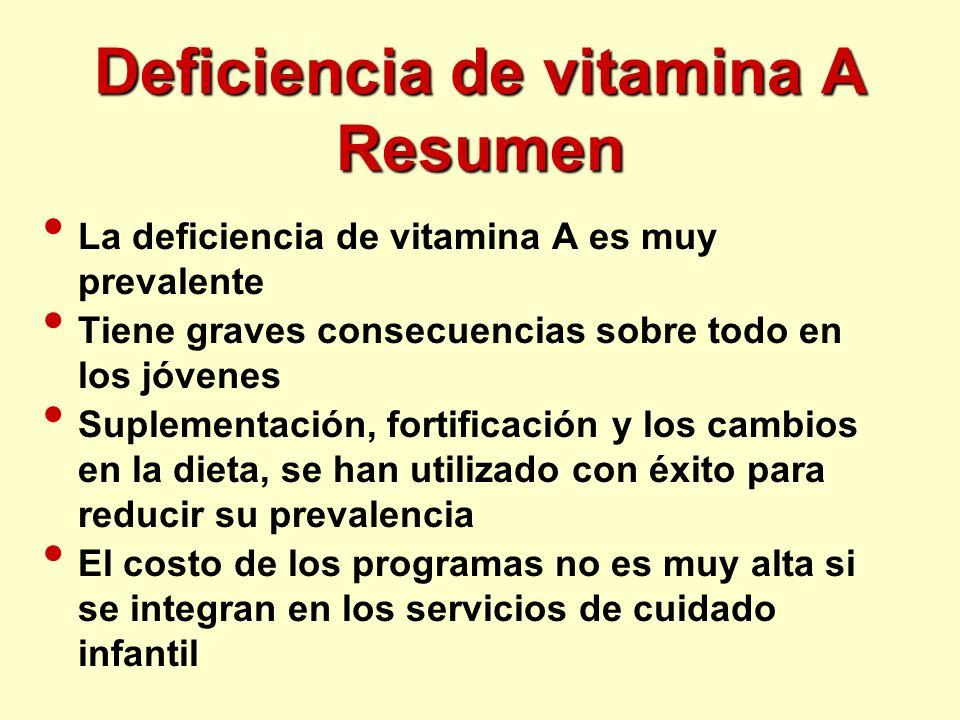 Deficiencia de vitamina A Resumen La deficiencia de vitamina A es muy prevalente Tiene graves consecuencias sobre todo en los jóvenes Suplementación,