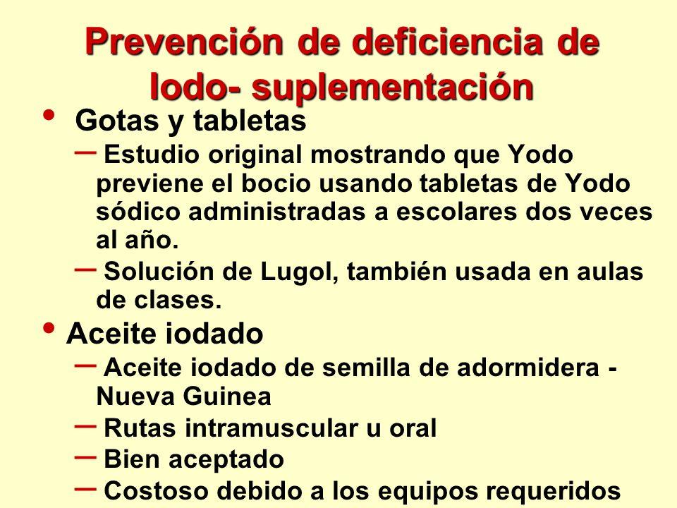 Prevención de deficiencia de Iodo- suplementación Gotas y tabletas – Estudio original mostrando que Yodo previene el bocio usando tabletas de Yodo sód