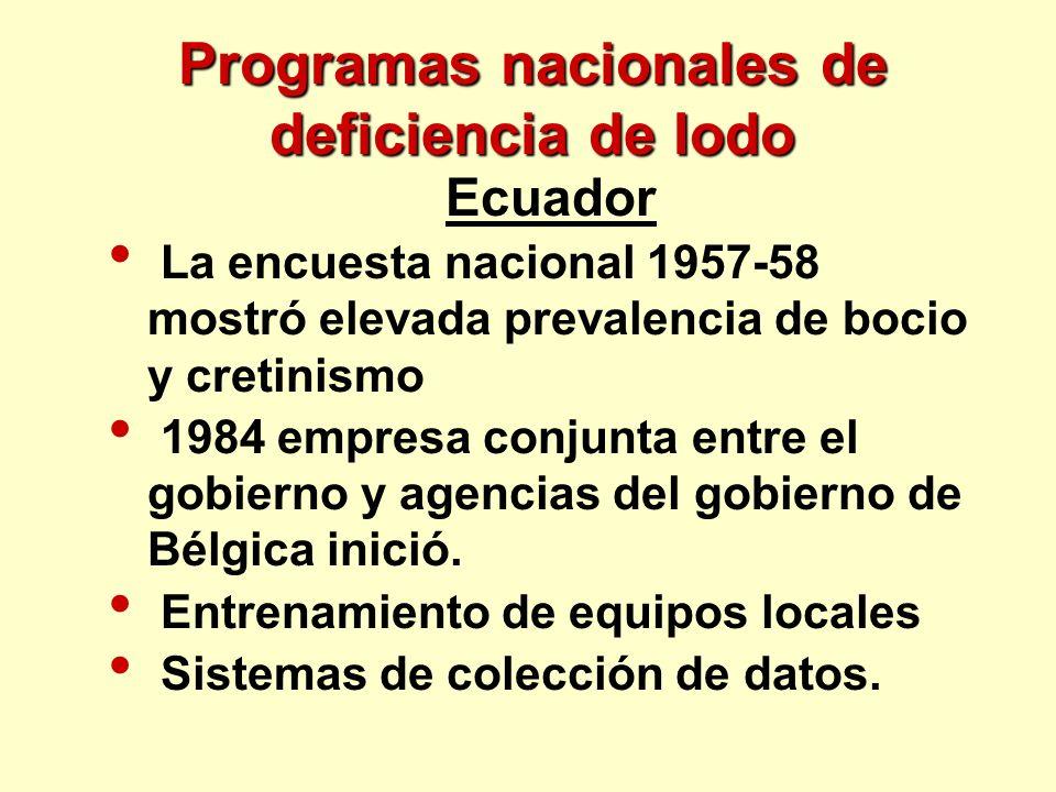 Programas nacionales de deficiencia de Iodo Ecuador La encuesta nacional 1957-58 mostró elevada prevalencia de bocio y cretinismo 1984 empresa conjunt