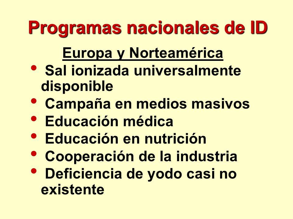 Programas nacionales de ID Europa y Norteamérica Sal ionizada universalmente disponible Campaña en medios masivos Educación médica Educación en nutric