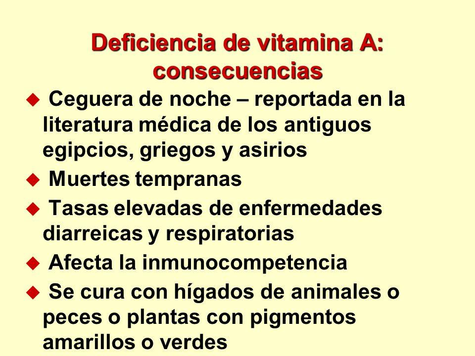 Deficiencia de vitamina A: consecuencias u Ceguera de noche – reportada en la literatura médica de los antiguos egipcios, griegos y asirios u Muertes