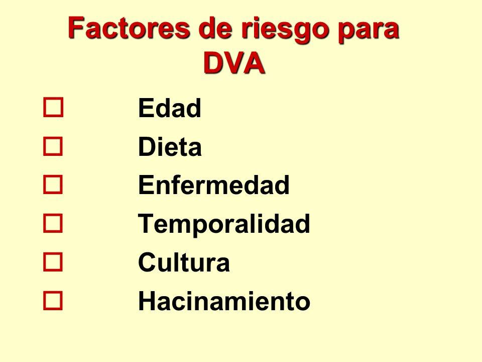 Factores de riesgo para DVA o Edad o Dieta o Enfermedad o Temporalidad o Cultura o Hacinamiento
