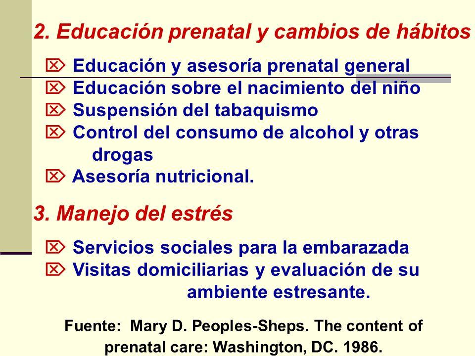 2. Educación prenatal y cambios de hábitos Educación y asesoría prenatal general Educación sobre el nacimiento del niño Suspensión del tabaquismo Cont