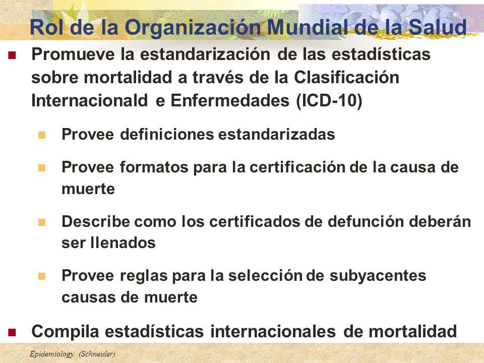 Epidemiology (Schneider) Rol de la Organización Mundial de la Salud Promueve la estandarización de las estadísticas sobre mortalidad a través de la Cl