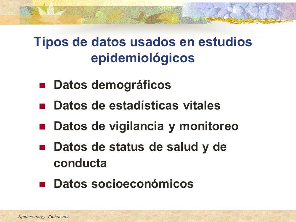 Epidemiology (Schneider) Tipos de datos usados en estudios epidemiológicos Datos demográficos Datos de estadísticas vitales Datos de vigilancia y moni