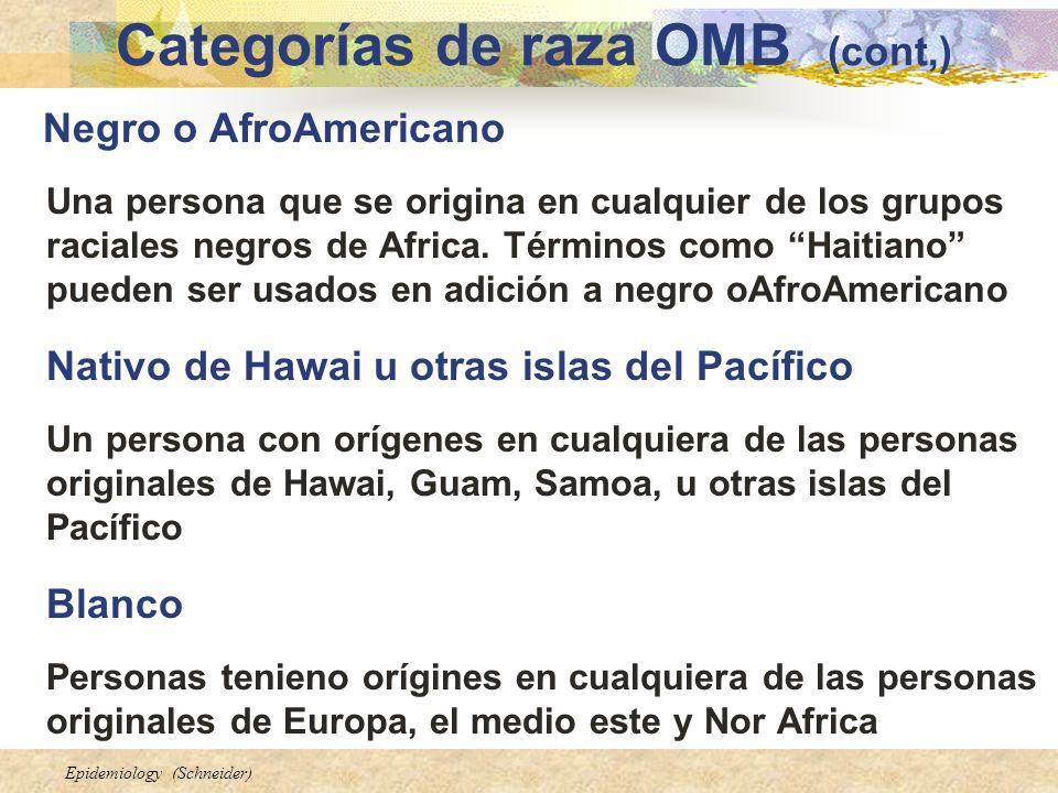 Epidemiology (Schneider) Negro o AfroAmericano Una persona que se origina en cualquier de los grupos raciales negros de Africa. Términos como Haitiano
