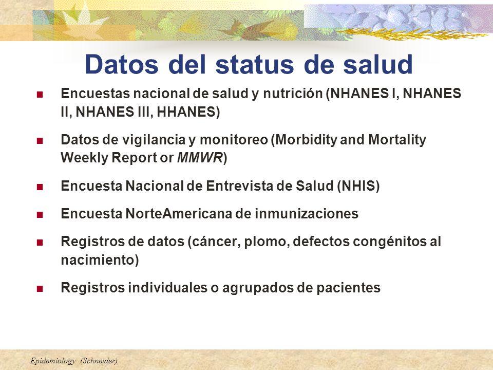 Epidemiology (Schneider) Datos del status de salud Encuestas nacional de salud y nutrición (NHANES I, NHANES II, NHANES III, HHANES) Datos de vigilanc