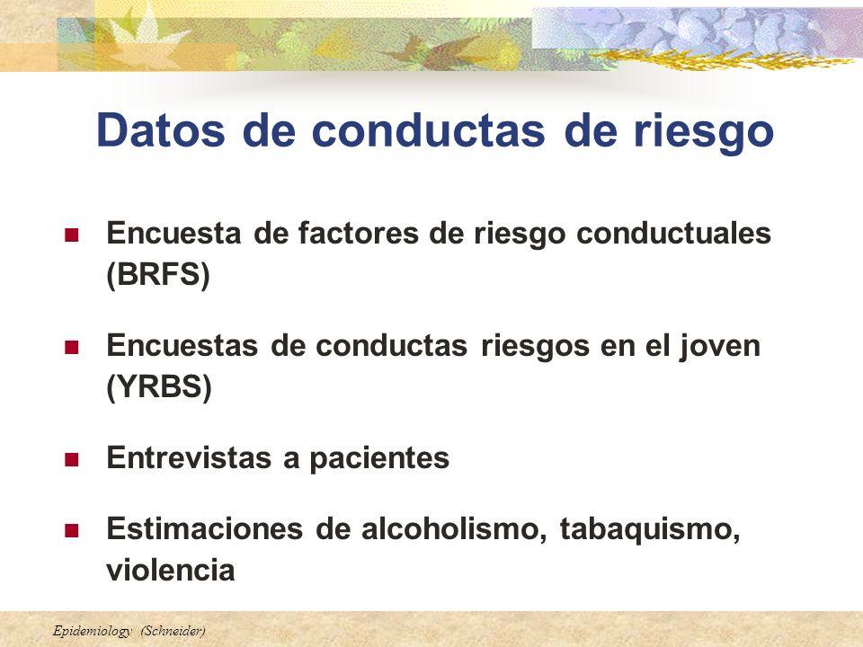 Epidemiology (Schneider) Datos de conductas de riesgo Encuesta de factores de riesgo conductuales (BRFS) Encuestas de conductas riesgos en el joven (Y